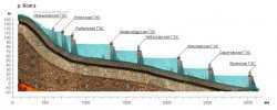 В Астраханской области уровень паводка сравнялся с весенним