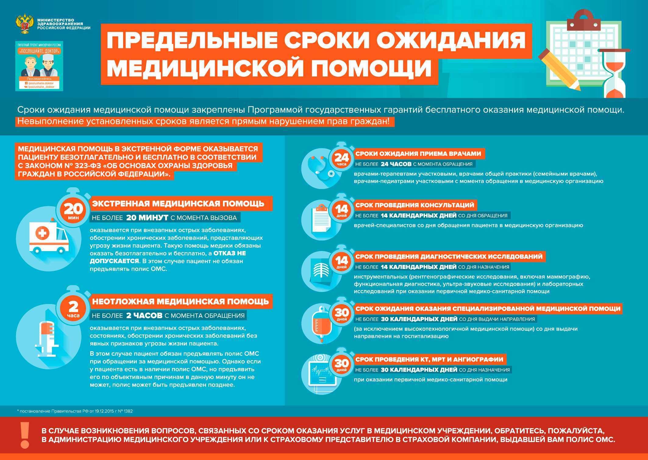 Минздрав России назвал максимальные сроки ожидания медицинской помощи