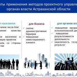 Астраханская область вступила в «эру» проектного управления