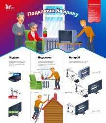 С 3 июня 2019 года в Астраханской области прекратится  аналоговое вещание