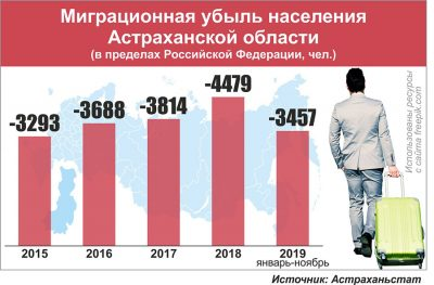 Качество жизни оставляет желать: рейтинг качества жизни российских регионов